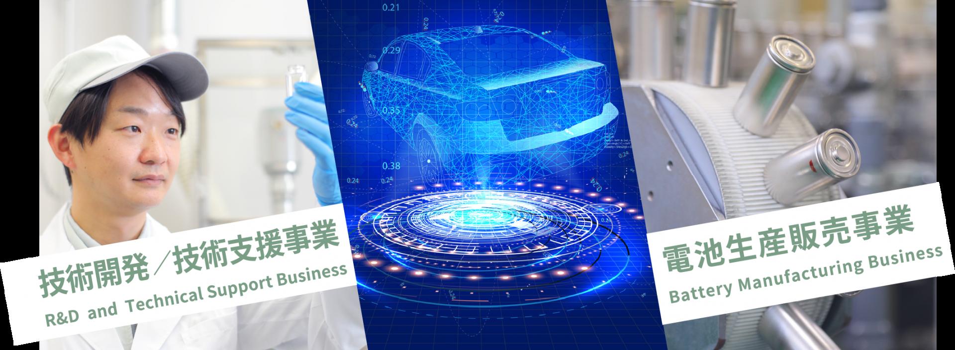 技術開発/技術支援事業、電池生産販売事業